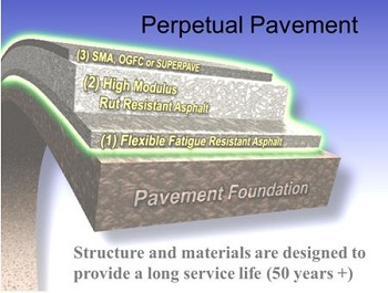 2-smart-road-buche-perpetual-pavement.JPG
