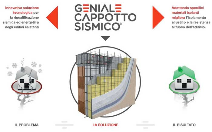 geniale-cappotto-sismico-ecosism-klimahouse2019.JPG
