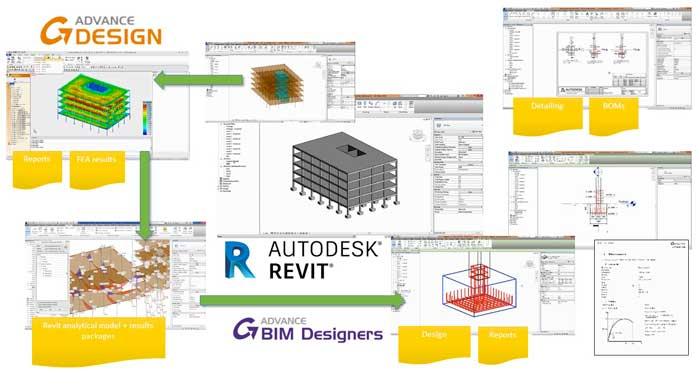 graitec_bim_workflow.jpg